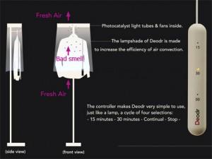 lampara-deodorante-2